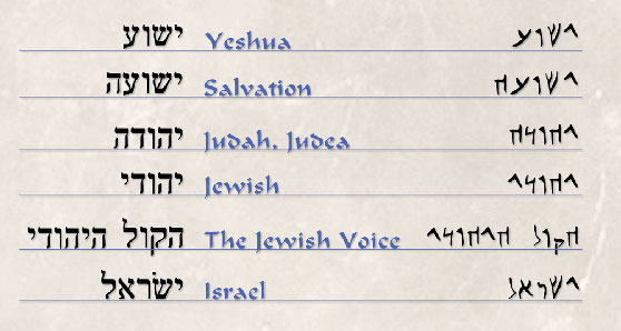 How would Yeshua (Jesus) have written His Name? | Jewish